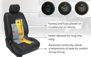 ülésfűtés, carbon szálas